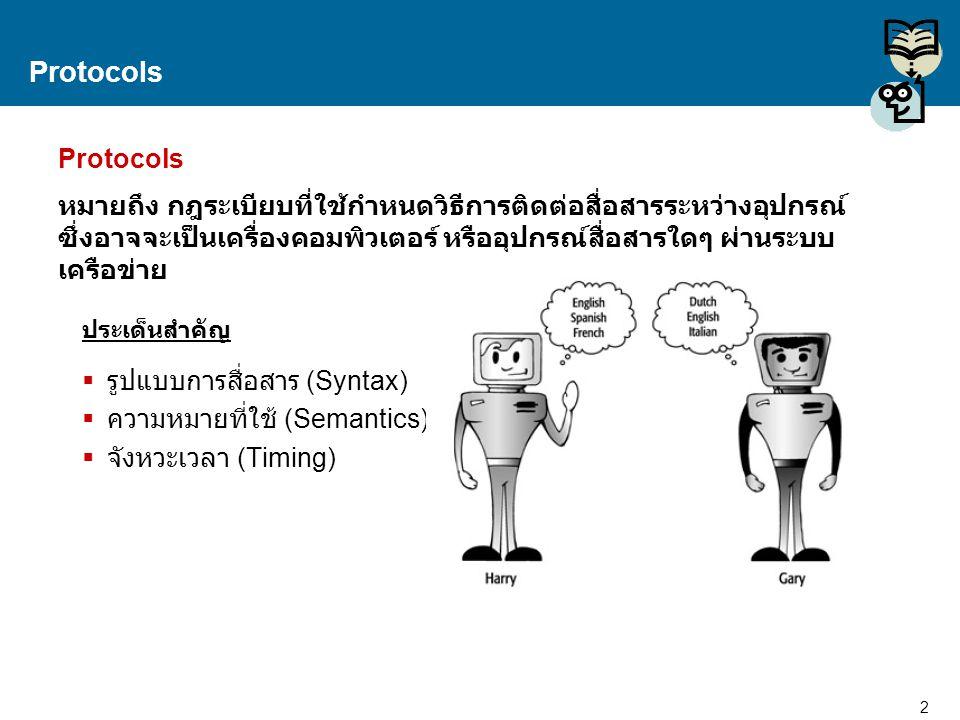 Protocols Protocols.