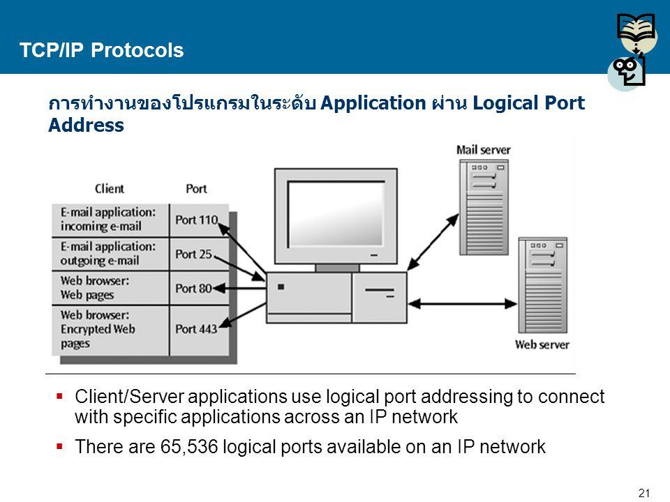 TCP/IP Protocols การทำงานของโปรแกรมในระดับ Application ผ่าน Logical Port Address.