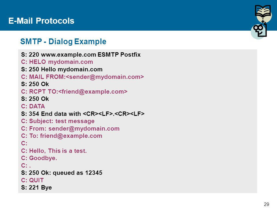 E-Mail Protocols SMTP - Dialog Example
