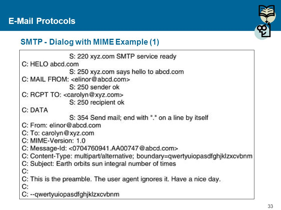 E-Mail Protocols SMTP - Dialog with MIME Example (1)