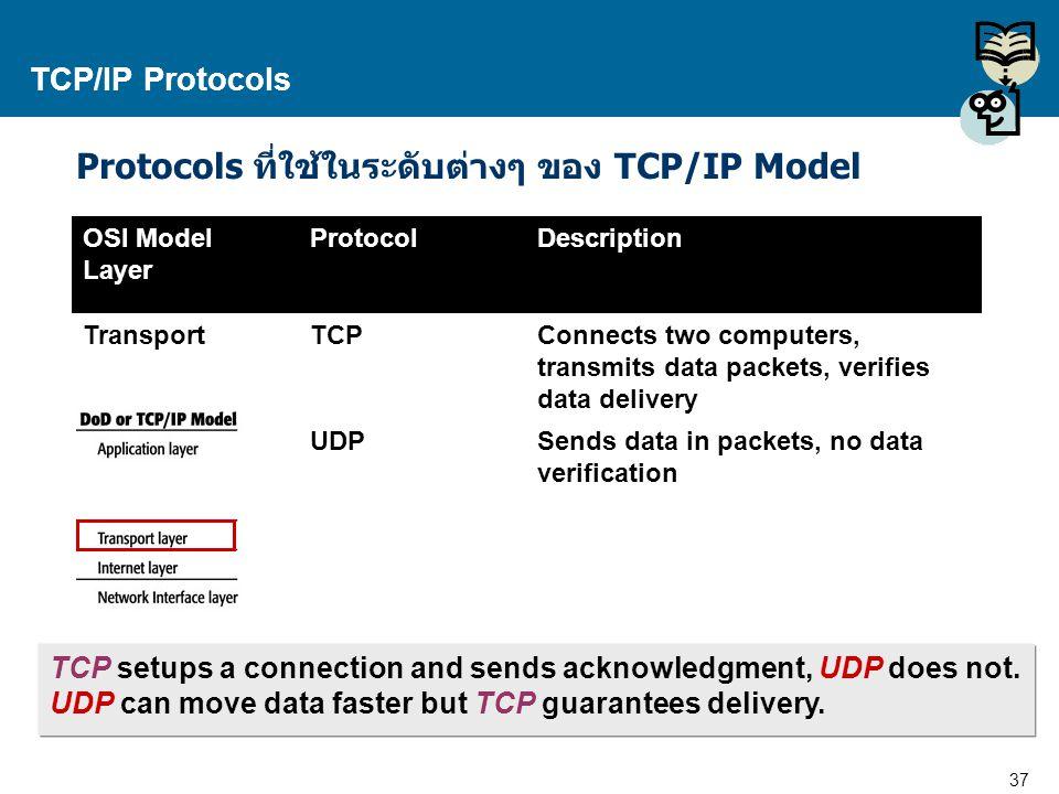 Protocols ที่ใช้ในระดับต่างๆ ของ TCP/IP Model