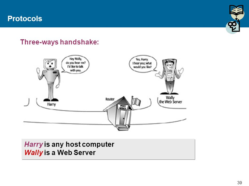 Protocols Three-ways handshake: Harry is any host computer