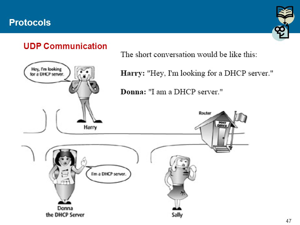 Protocols UDP Communication