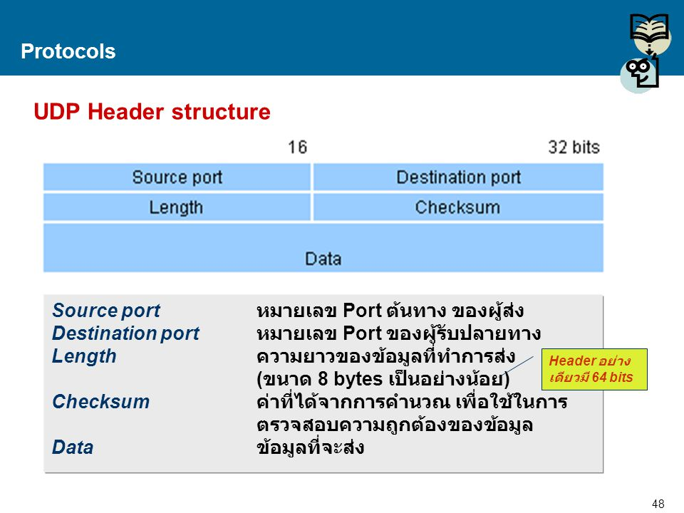UDP Header structure Protocols