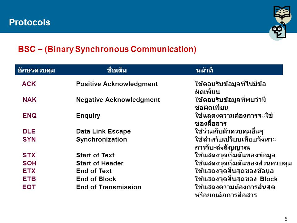 Protocols BSC – (Binary Synchronous Communication)