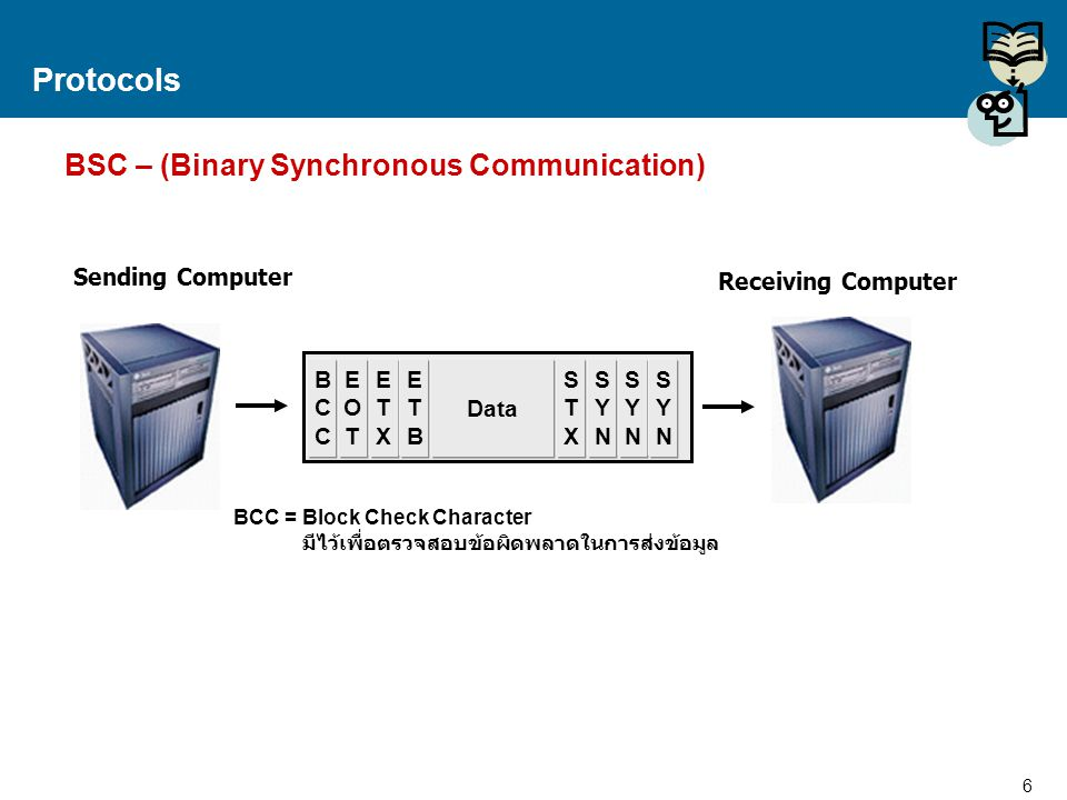Protocols BSC – (Binary Synchronous Communication) Sending Computer