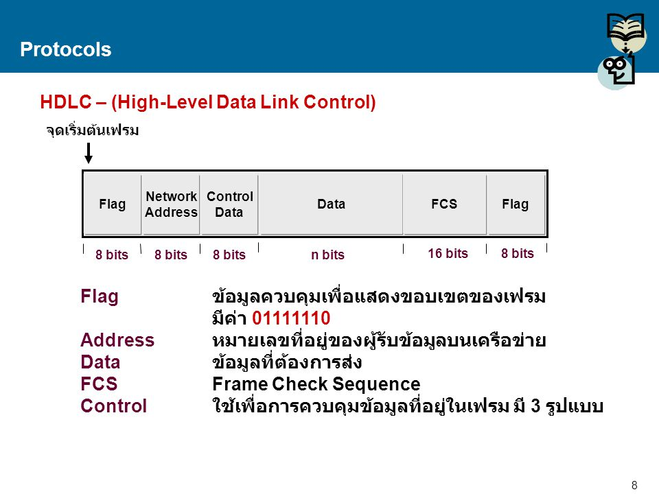 Protocols HDLC – (High-Level Data Link Control)