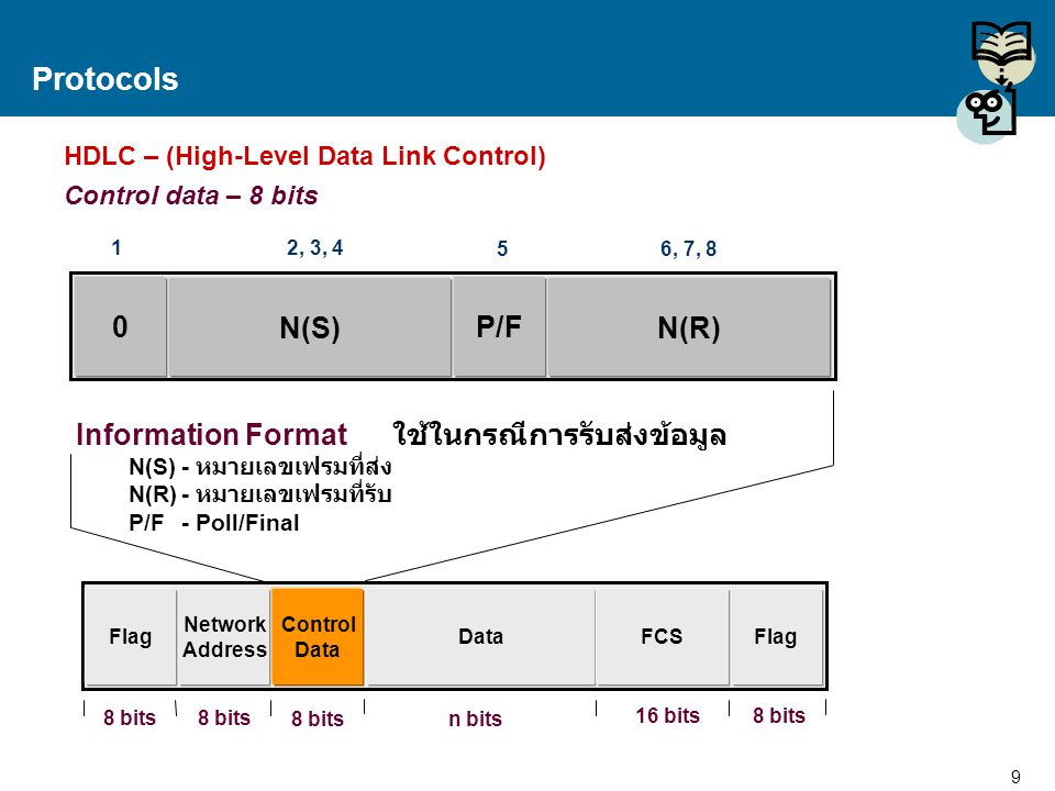 Protocols N(S) P/F N(R) Information Format ใช้ในกรณีการรับส่งข้อมูล