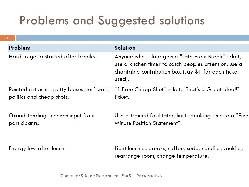 Problems and Suggested solutions