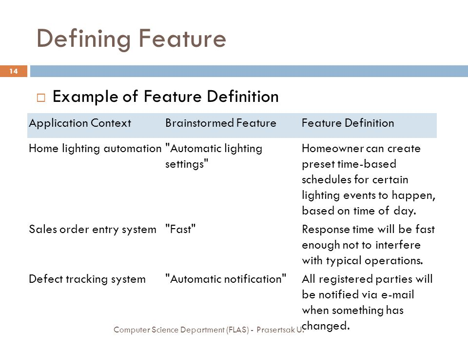 Defining Feature Example of Feature Definition Application Context