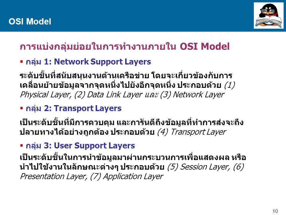 การแบ่งกลุ่มย่อยในการทำงานภายใน OSI Model