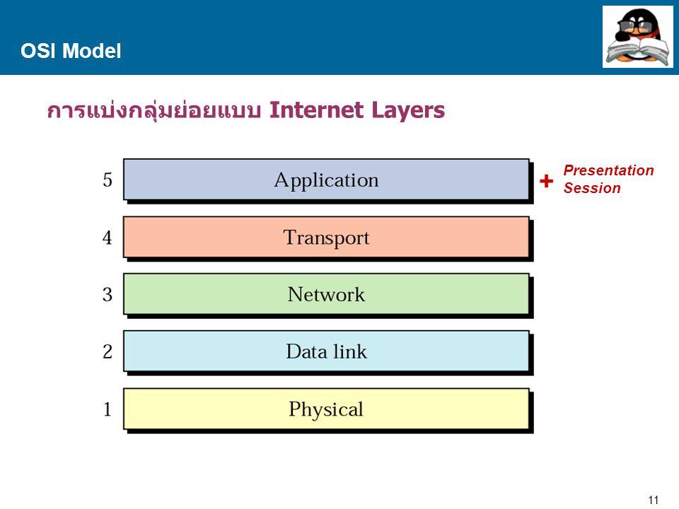 OSI Model การแบ่งกลุ่มย่อยแบบ Internet Layers Presentation Session +