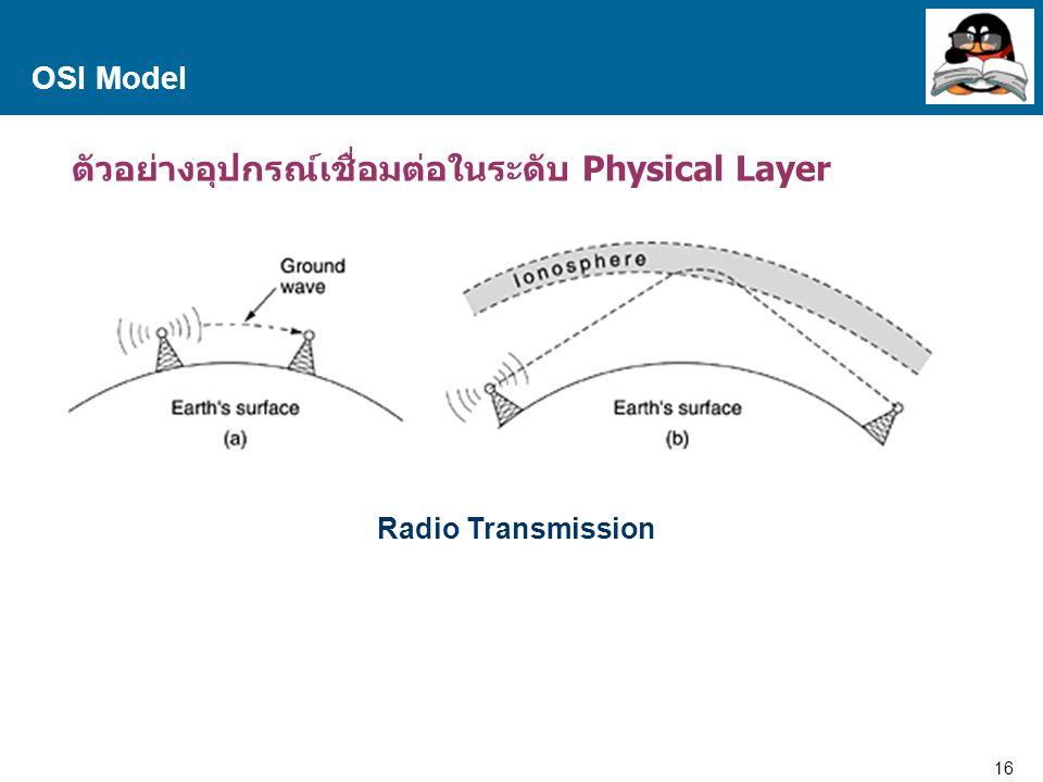 ตัวอย่างอุปกรณ์เชื่อมต่อในระดับ Physical Layer