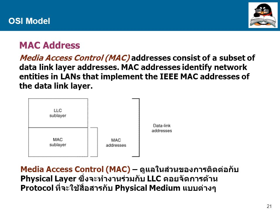 OSI Model MAC Address.