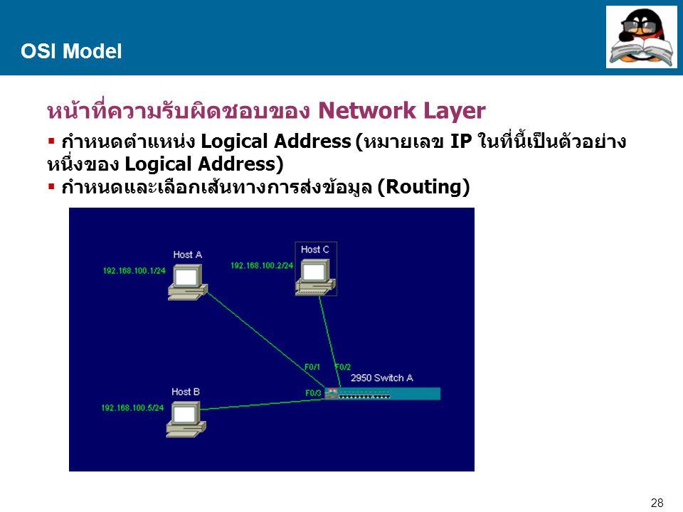 หน้าที่ความรับผิดชอบของ Network Layer
