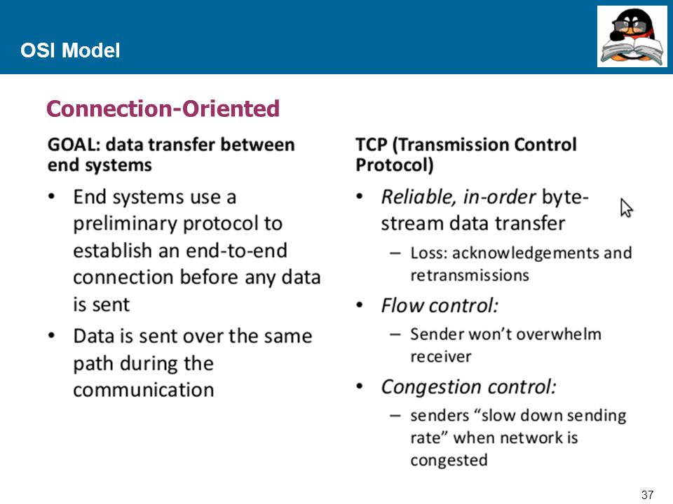 OSI Model Connection-Oriented