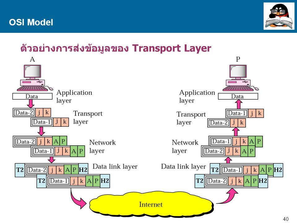 ตัวอย่างการส่งข้อมูลของ Transport Layer