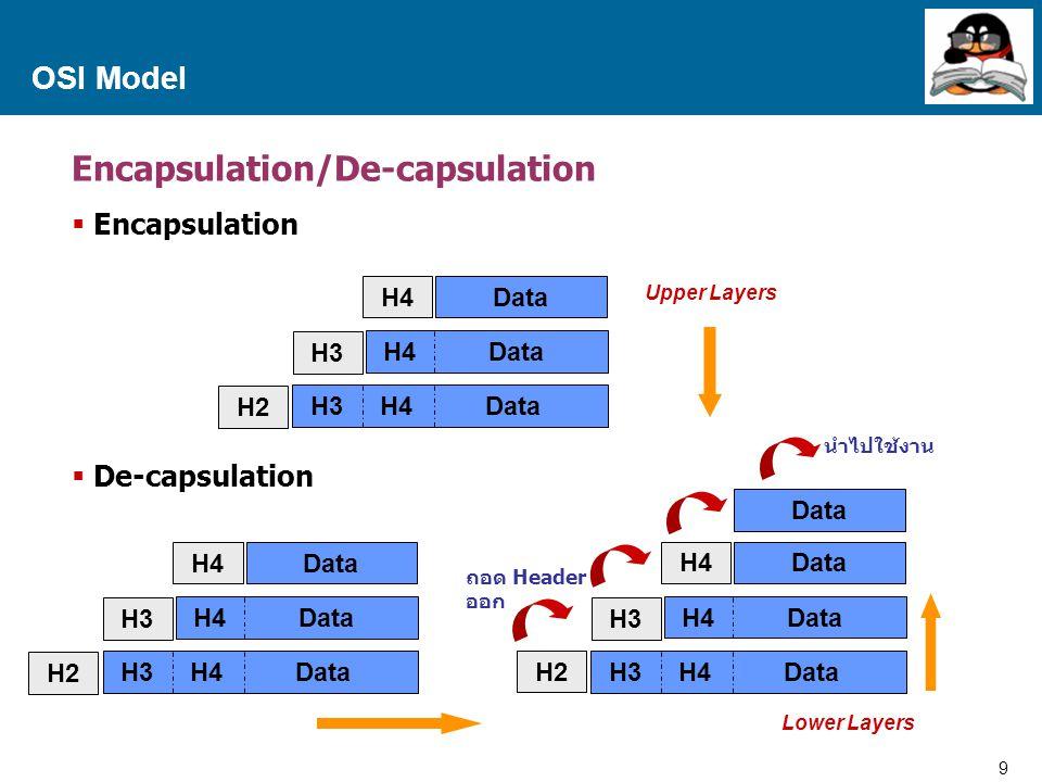 Encapsulation/De-capsulation