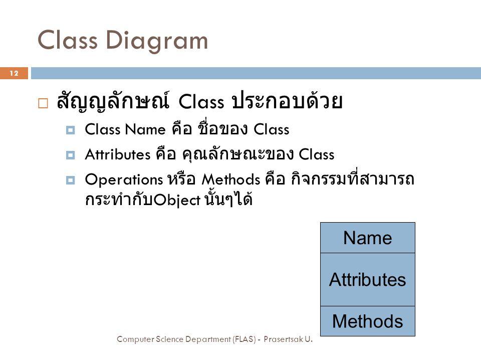 Class Diagram สัญญลักษณ์ Class ประกอบด้วย Name Attributes Methods
