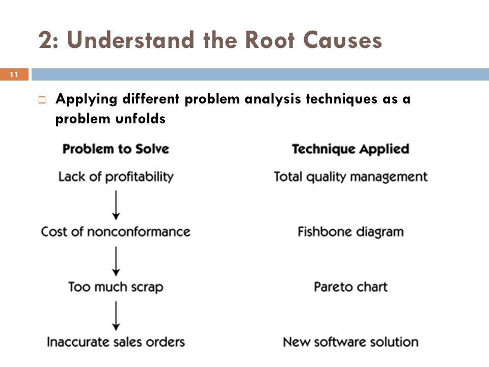 2: Understand the Root Causes