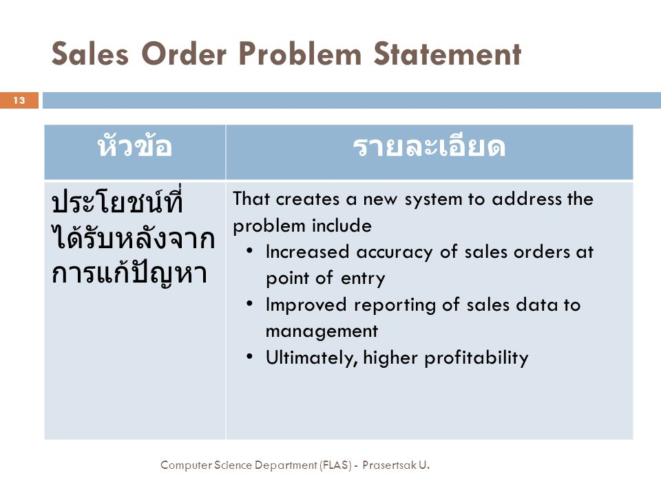 Sales Order Problem Statement