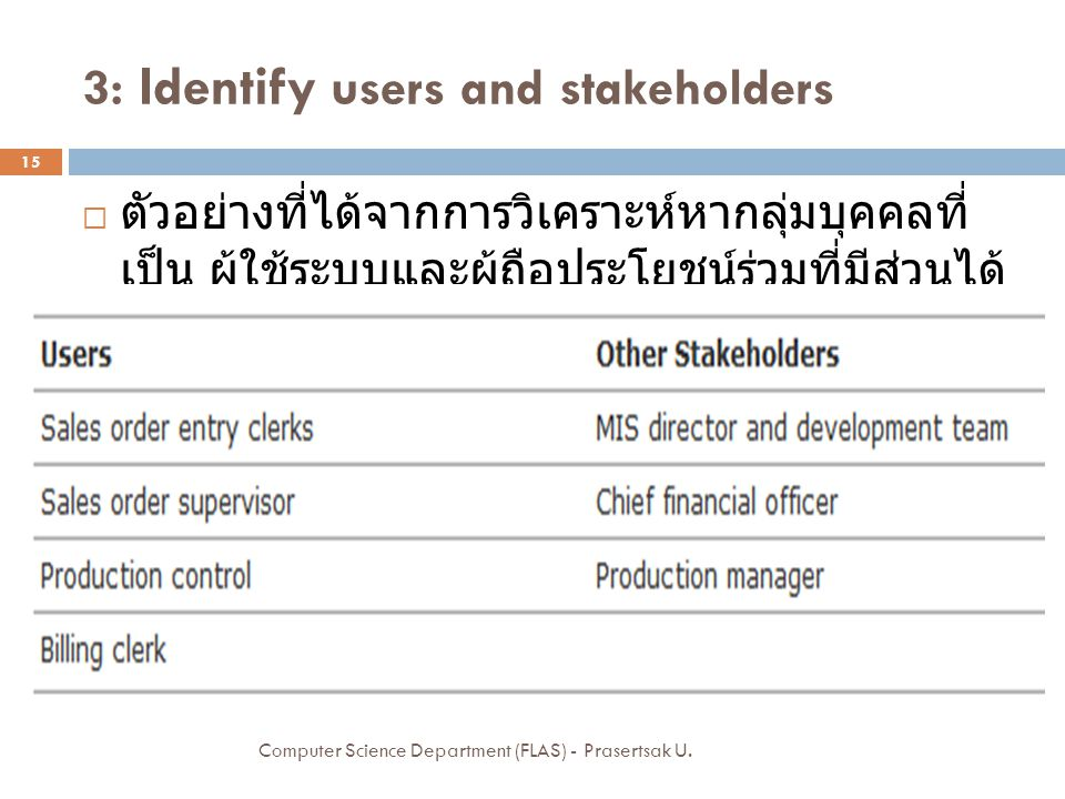 3: Identify users and stakeholders