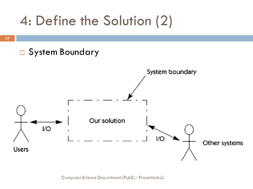 4: Define the Solution (2)