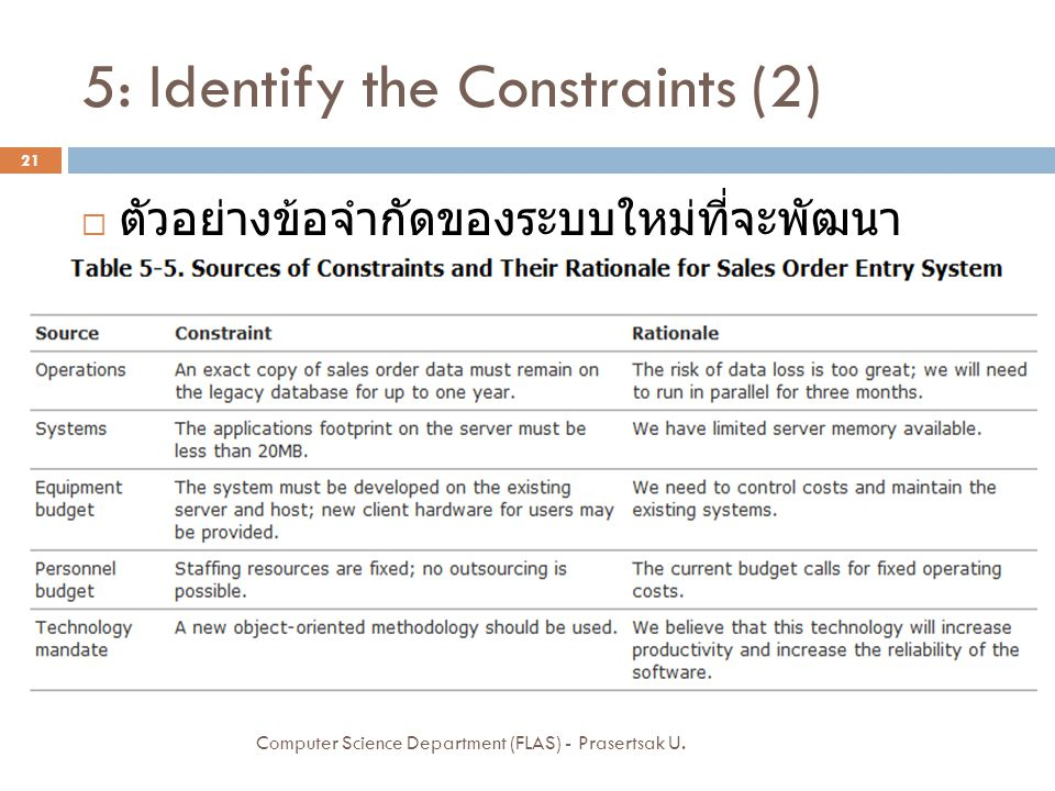 5: Identify the Constraints (2)
