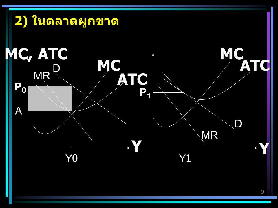 2) ในตลาดผูกขาด D P1 MC, ATC Y P0 MR MC ATC A Y0 Y1