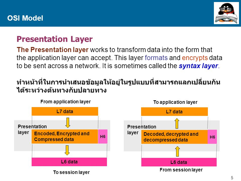From application layer