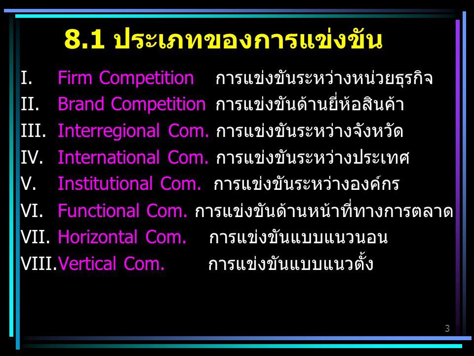 8.1 ประเภทของการแข่งขัน Firm Competition การแข่งขันระหว่างหน่วยธุรกิจ