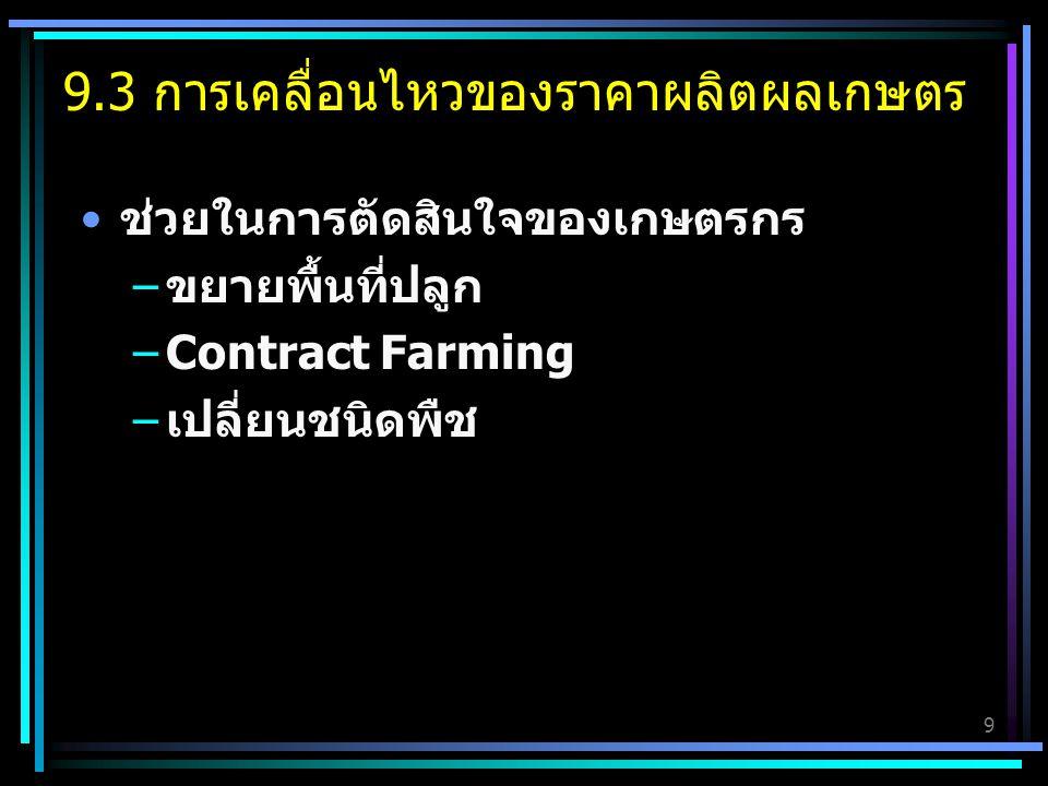 9.3 การเคลื่อนไหวของราคาผลิตผลเกษตร