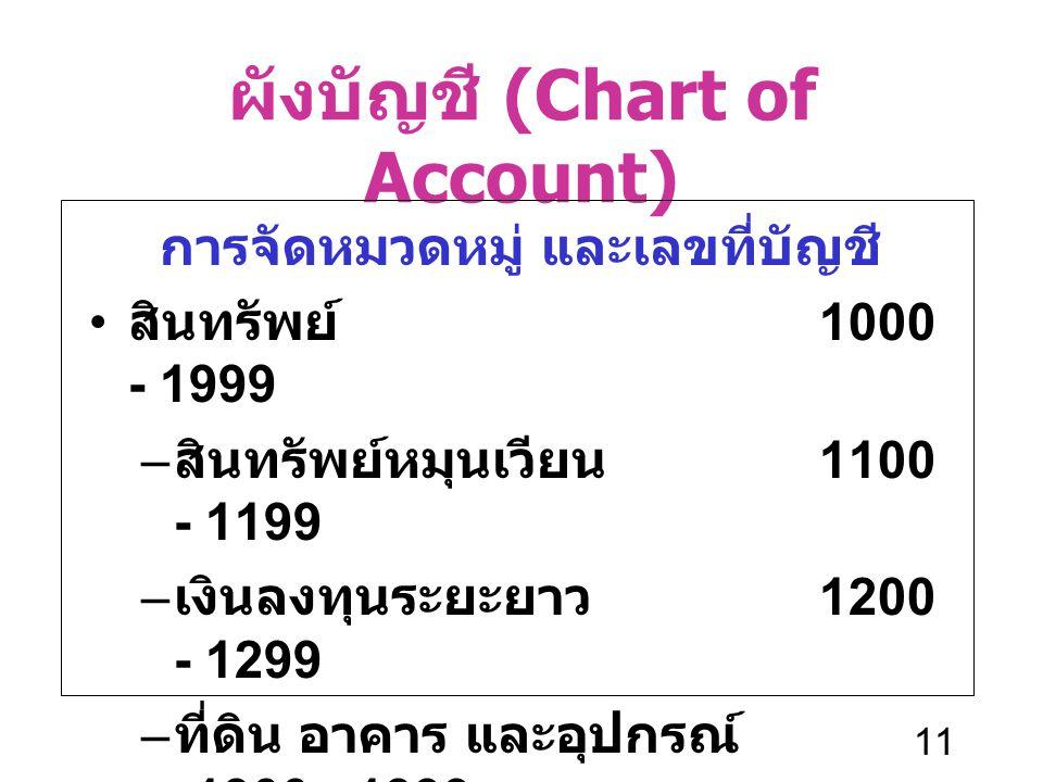 ผังบัญชี (Chart of Account)