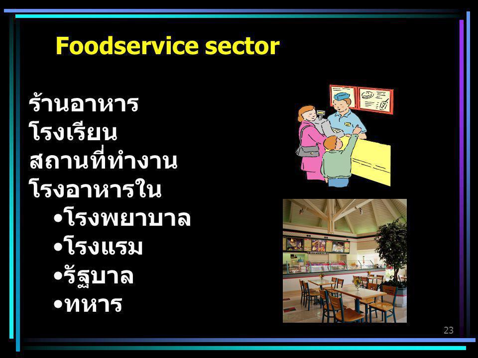 Foodservice sector ร้านอาหาร โรงเรียน สถานที่ทำงาน โรงอาหารใน โรงพยาบาล โรงแรม รัฐบาล ทหาร