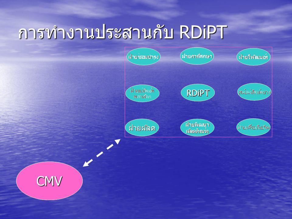 การทำงานประสานกับ RDiPT