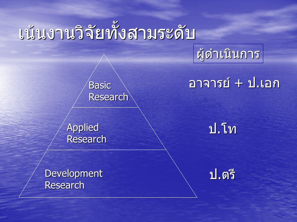 เน้นงานวิจัยทั้งสามระดับ