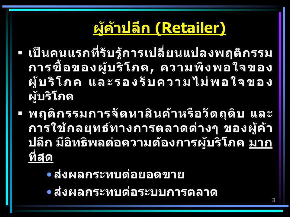 ผู้ค้าปลีก (Retailer)