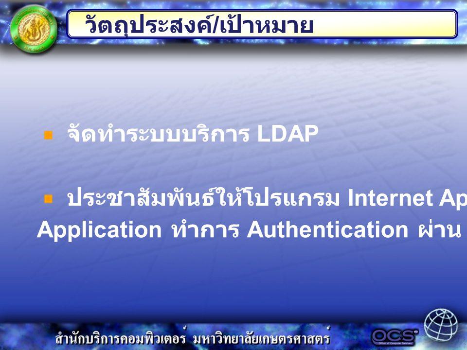 ประชาสัมพันธ์ให้โปรแกรม Internet Application and Web