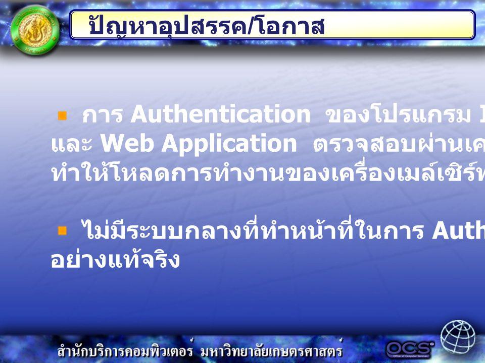 การ Authentication ของโปรแกรม Internet Application