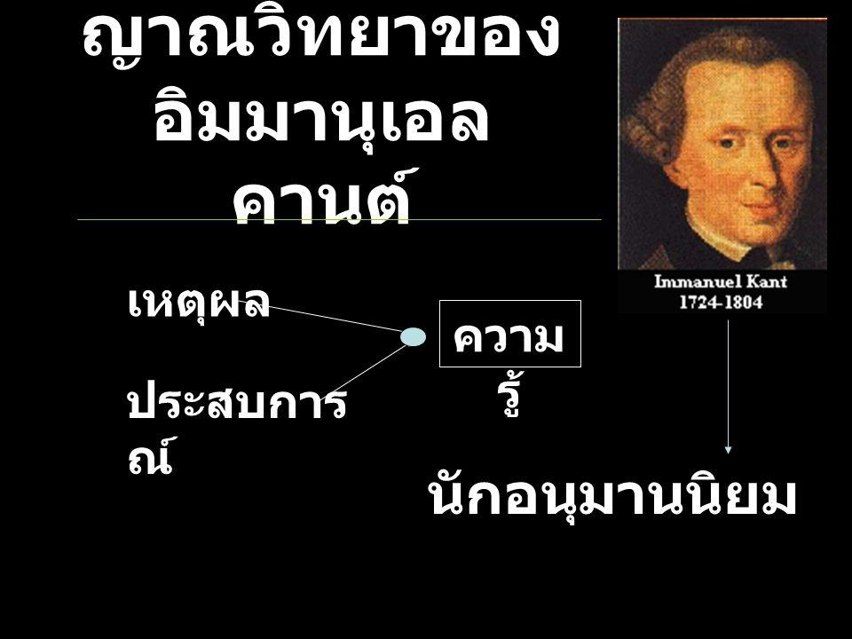 ญาณวิทยาของ อิมมานุเอล คานต์