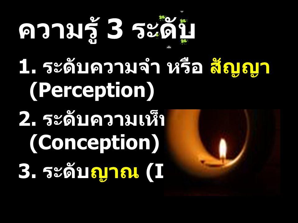 ความรู้ 3 ระดับ 1. ระดับความจำ หรือ สัญญา (Perception)