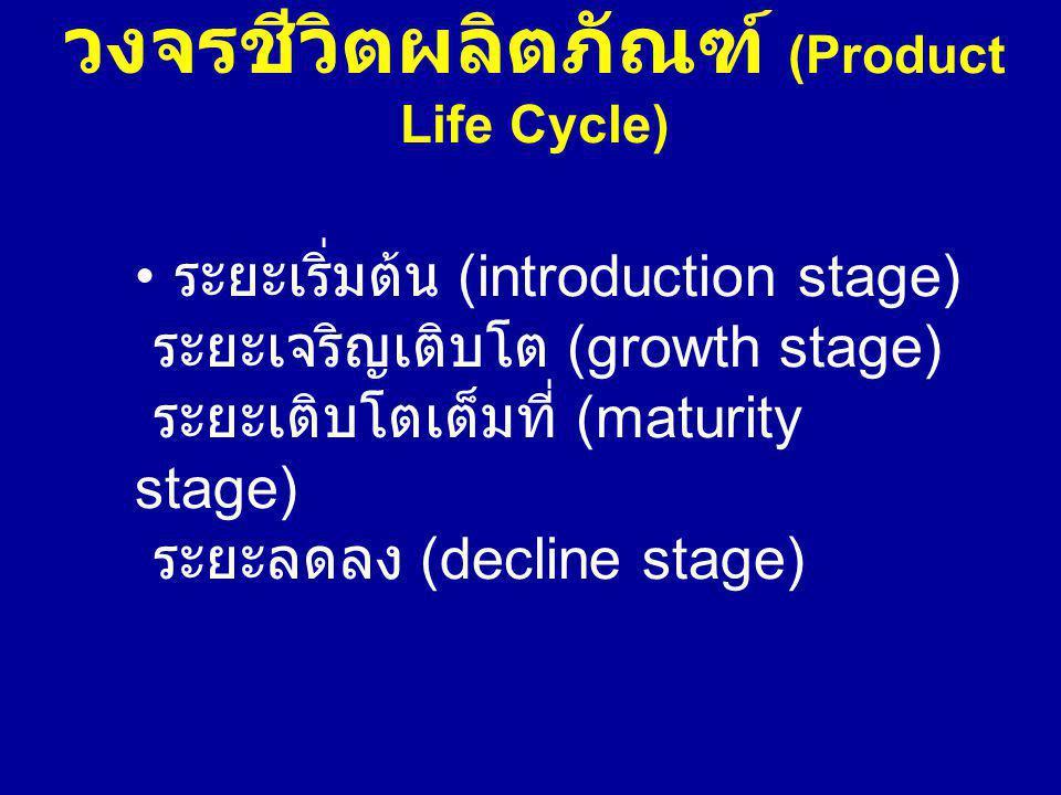 วงจรชีวิตผลิตภัณฑ์ (Product Life Cycle)