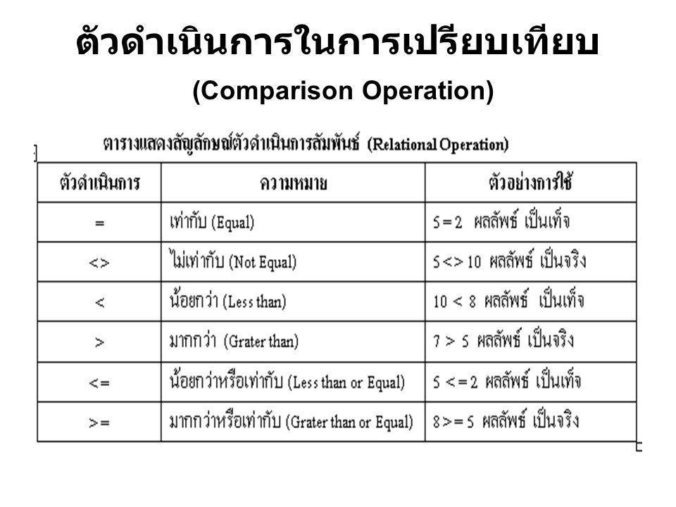 ตัวดำเนินการในการเปรียบเทียบ (Comparison Operation)