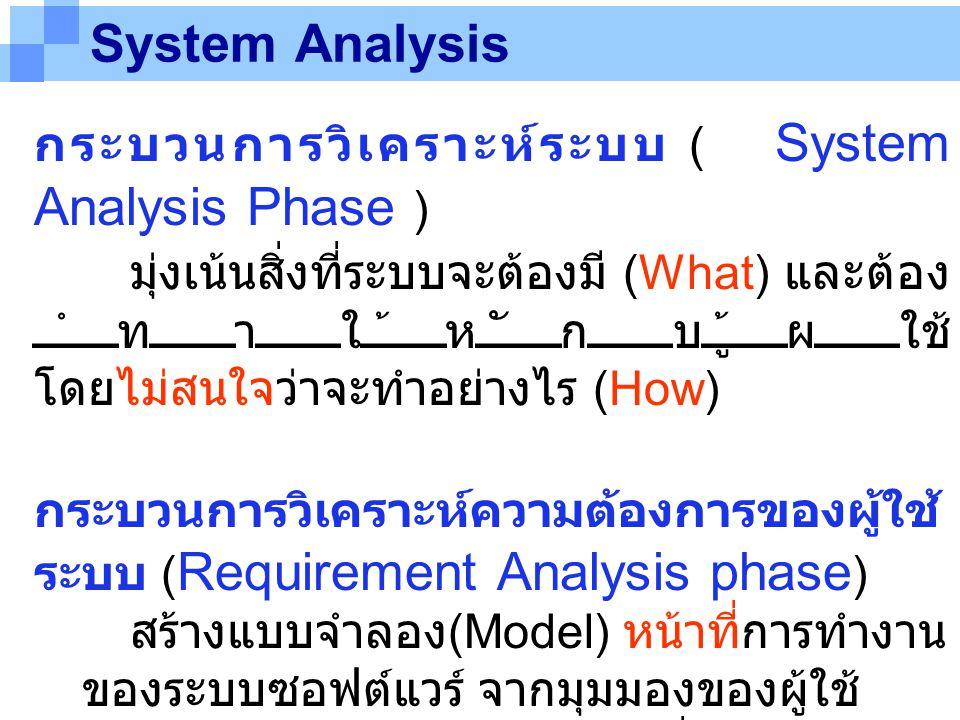 System Analysis กระบวนการวิเคราะห์ระบบ ( System Analysis Phase )