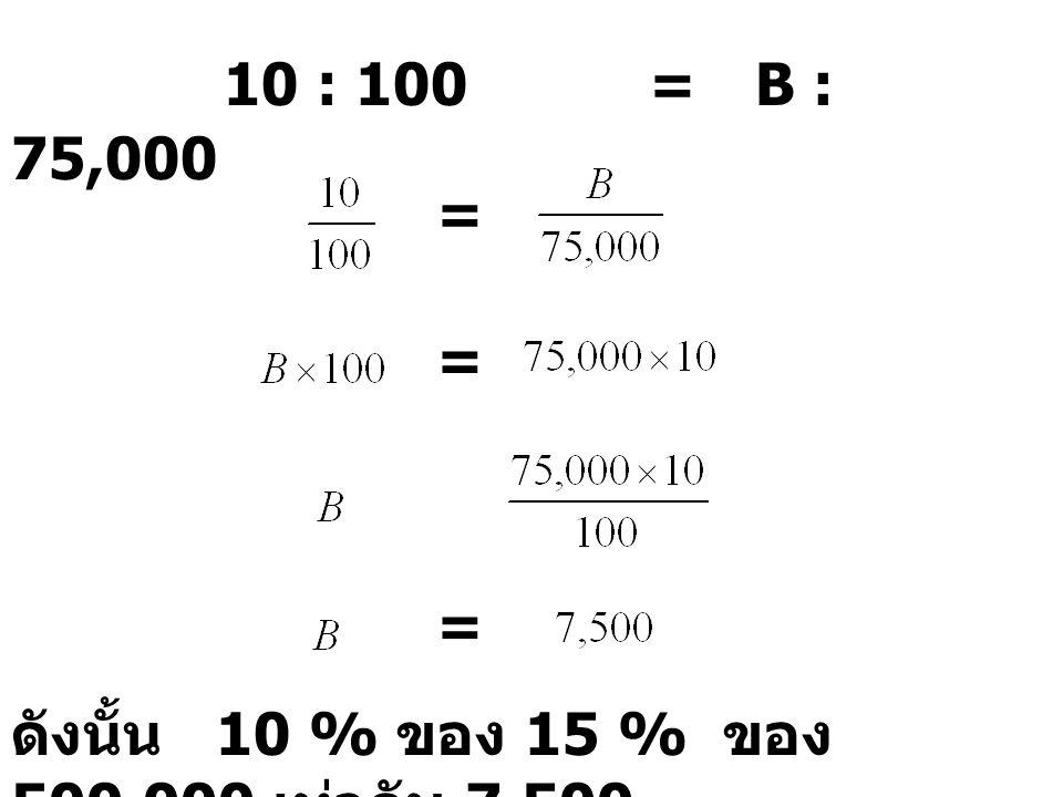 10 : 100 = B : 75,000 = = = ดังนั้น 10 % ของ 15 % ของ 500,000 เท่ากับ 7,500
