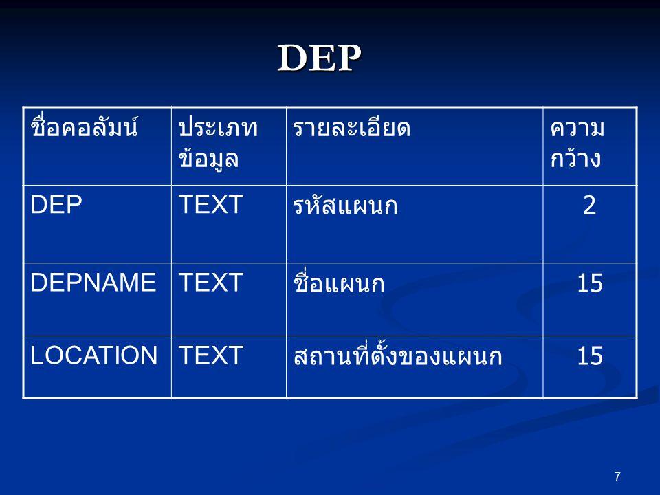 DEP ชื่อคอลัมน์ ประเภทข้อมูล รายละเอียด ความกว้าง DEP TEXT รหัสแผนก 2