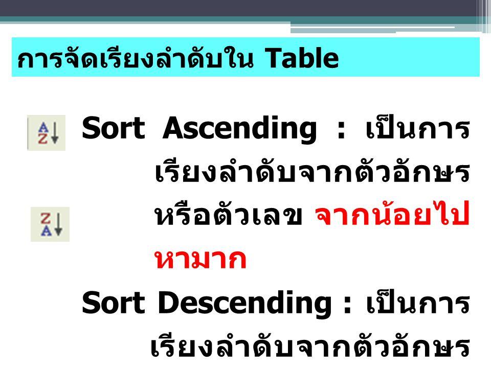 การจัดเรียงลำดับใน Table