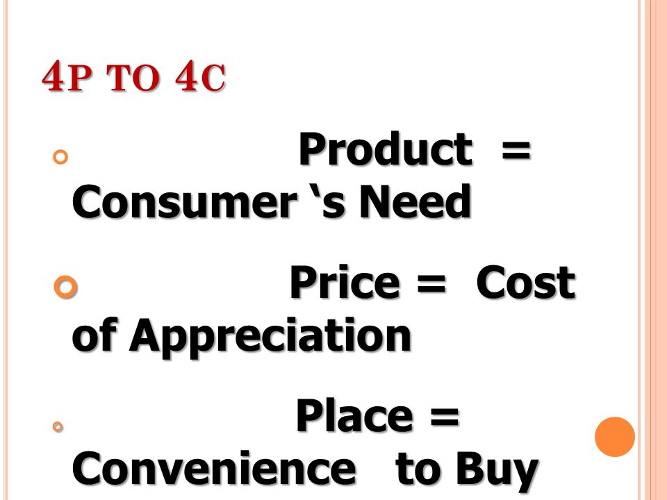 Price = Cost of Appreciation