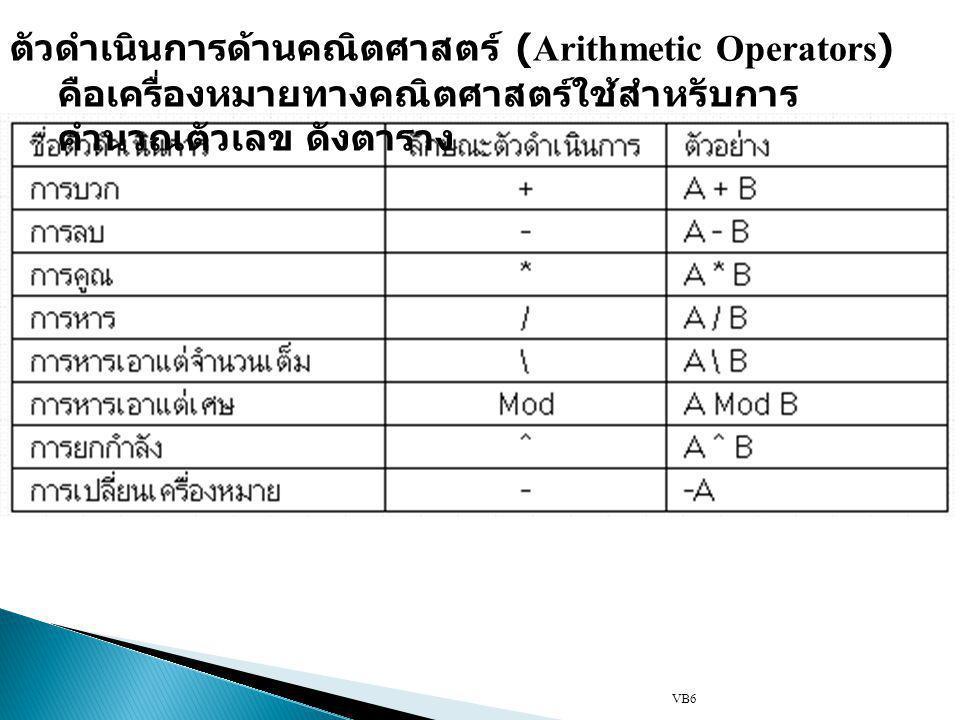 ตัวดำเนินการด้านคณิตศาสตร์ (Arithmetic Operators)