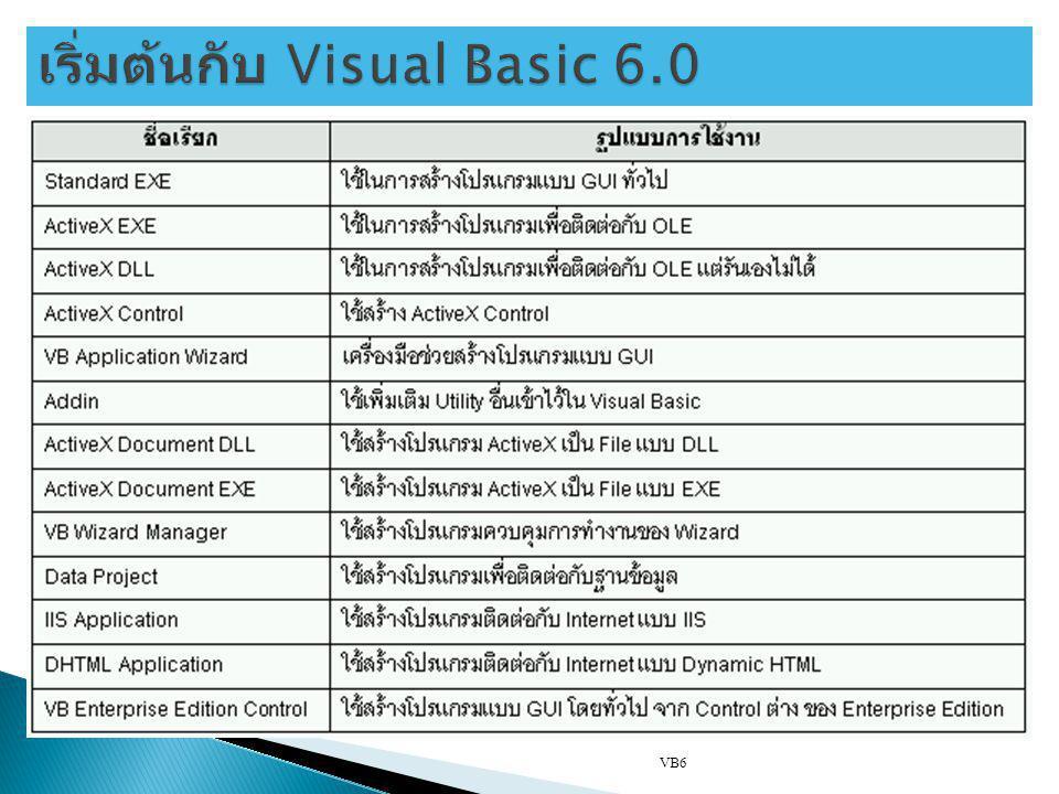 เริ่มต้นกับ Visual Basic 6.0